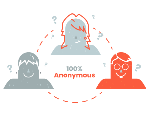 Anonymous Chat Service